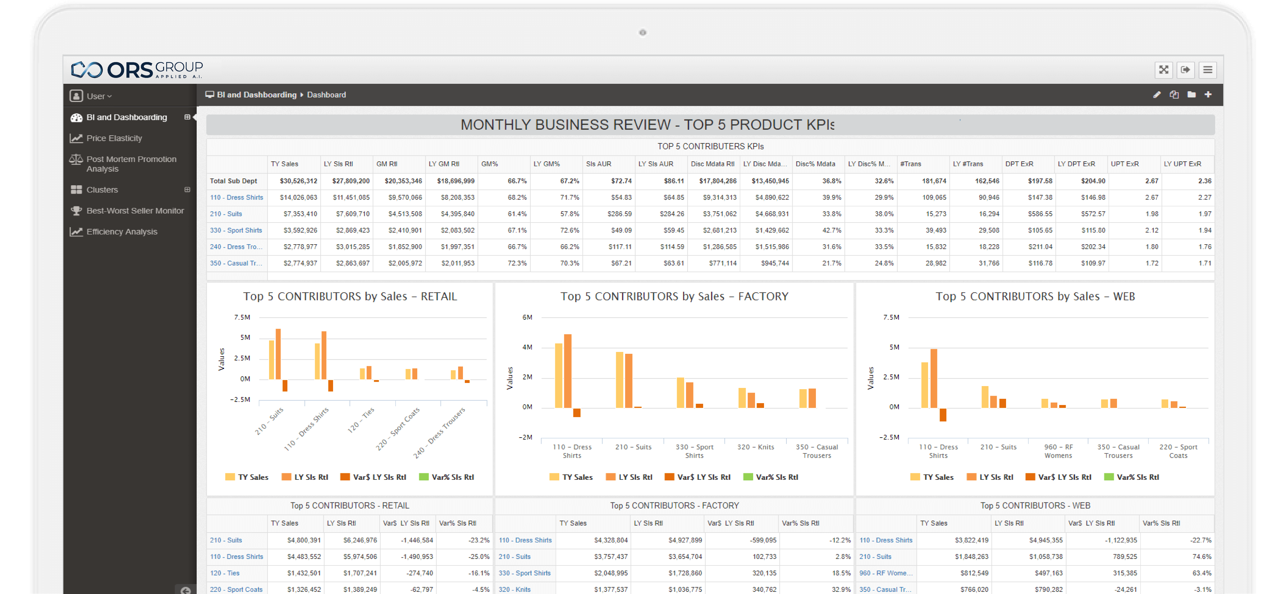 ORS | Retail Analytics (BDRA) | Data Aggregation | Analytics